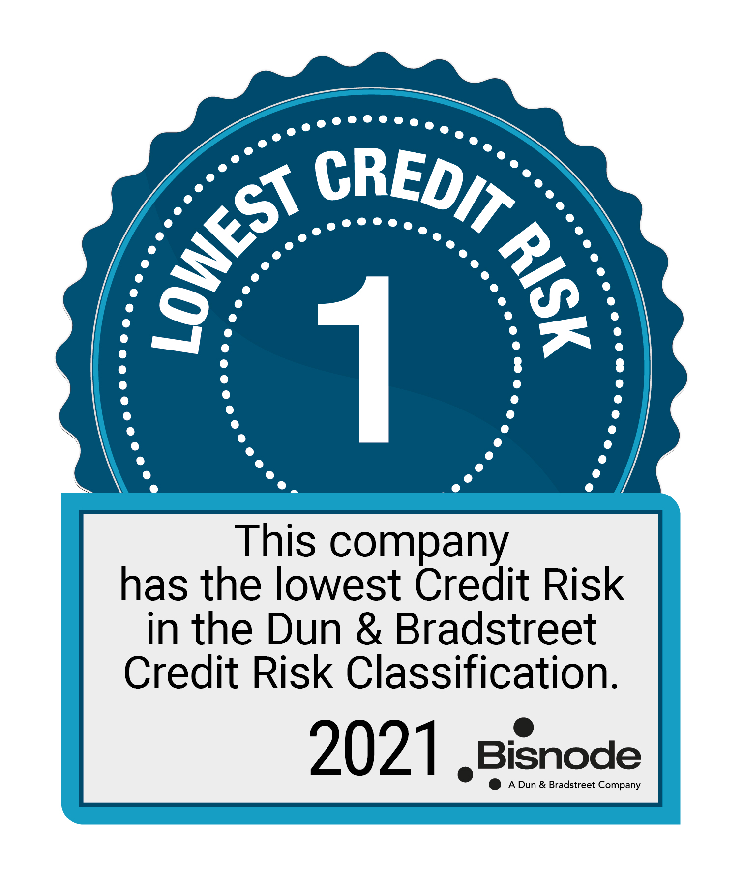 Lowest Credit Risk - Dun & Bradstreet Credit Risk Classification